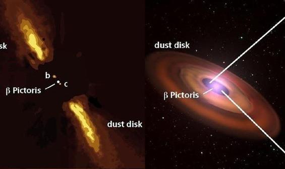 63 ışık yılı uzaklıktaki dış gezegenin fotoğrafı paylaşıldı