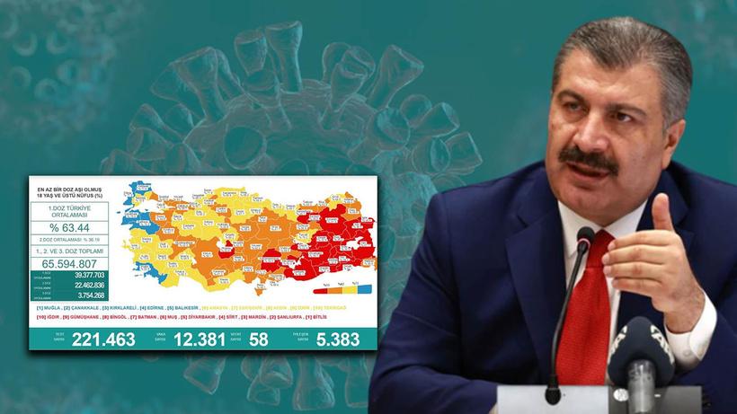 Son Dakika 24 Temmuz koronavirüs tablosu açıklandı! Bir günde 12 bin 381 yeni vaka