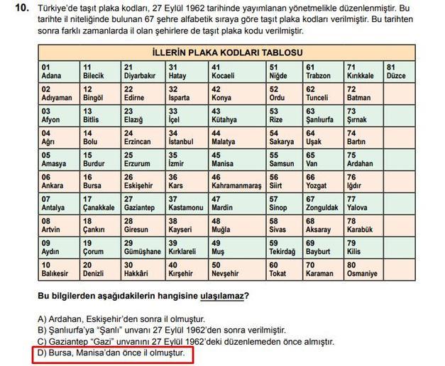 LGS 2020 Türkçe 10. Soru ve Cevapı