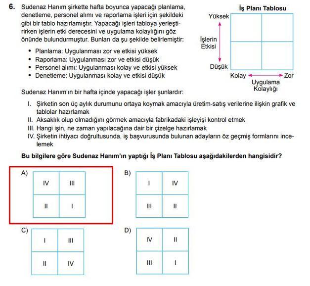 LGS 2020 Türkçe 6. Soru ve Cevapı