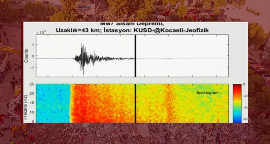 İzmir'deki depremin ürkütücü sesi!