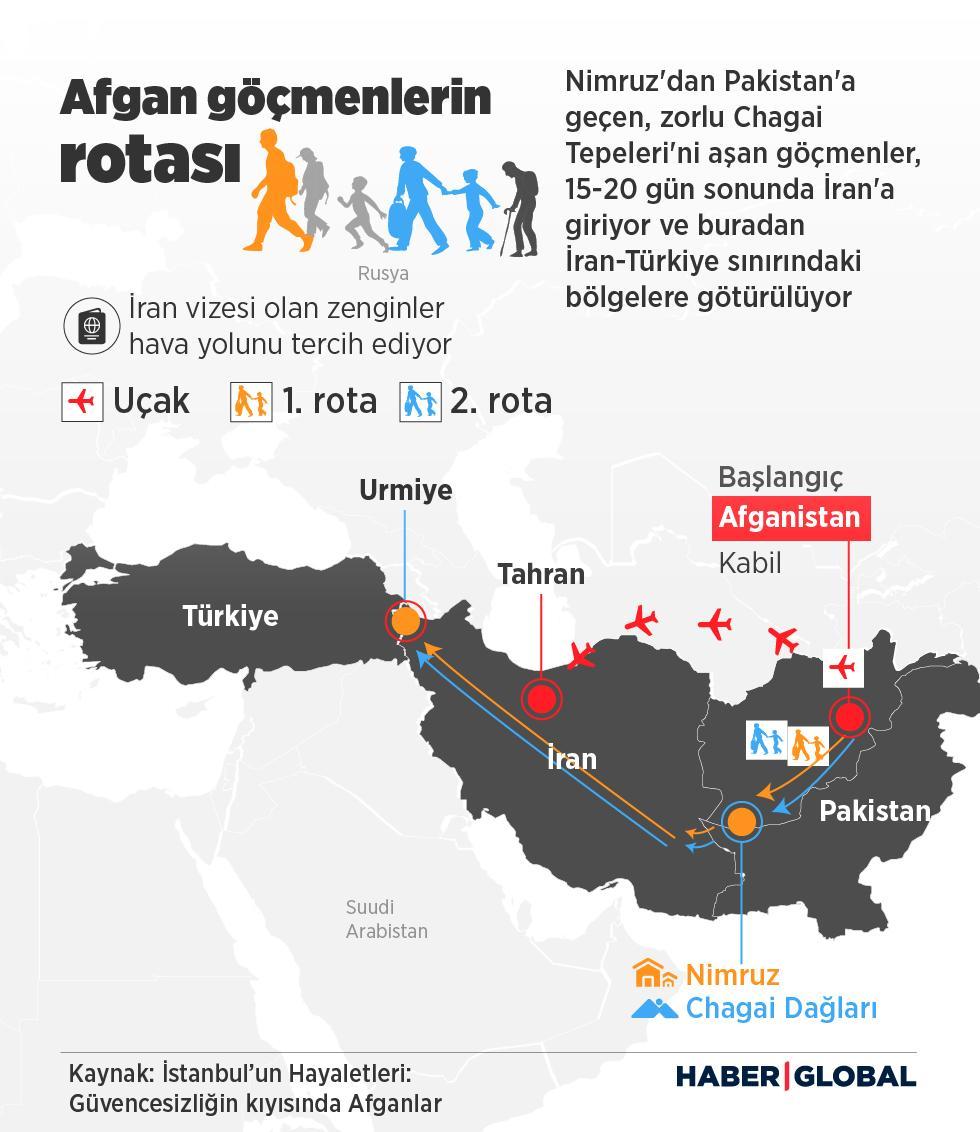 afganların göç rotası, infografik