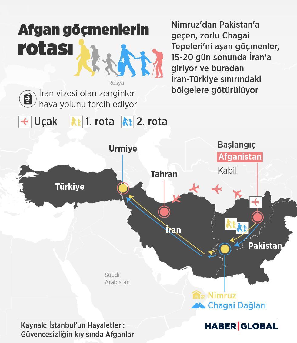 Afgan göçmenlerin rotası, infografik